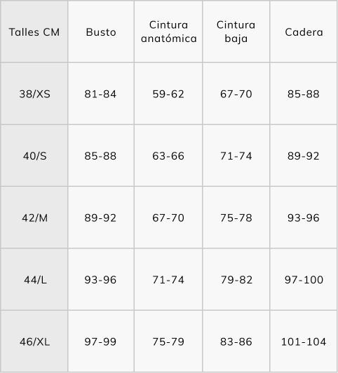 Tabla vestidos mobile 0a394905e1a7e764d2fbc98d079d8b83626e57f3d7ed4934acbf30116afe3a4f